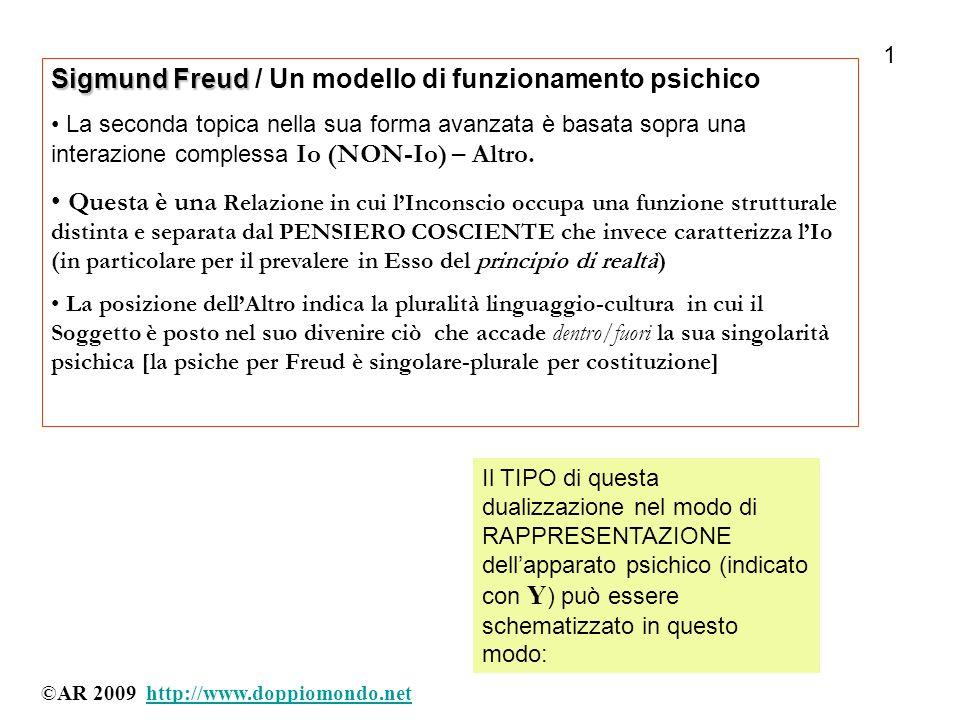 Sigmund Freud / Un modello di funzionamento psichico
