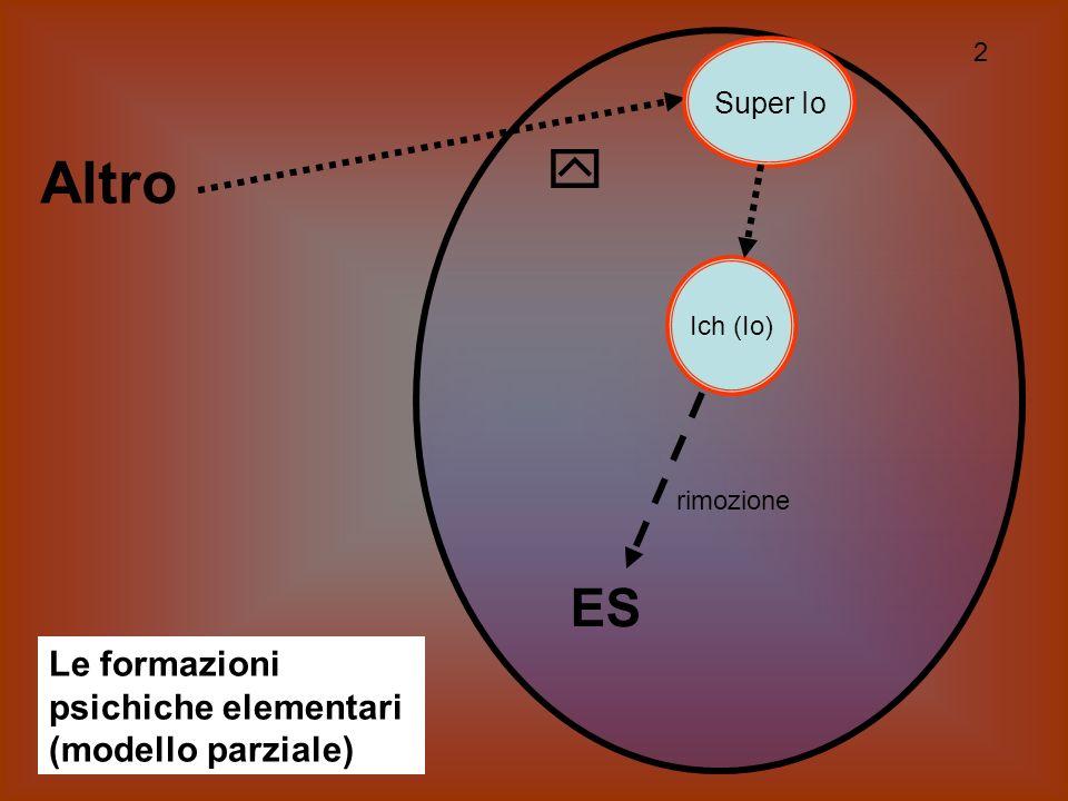 Altro  ES Le formazioni psichiche elementari (modello parziale)
