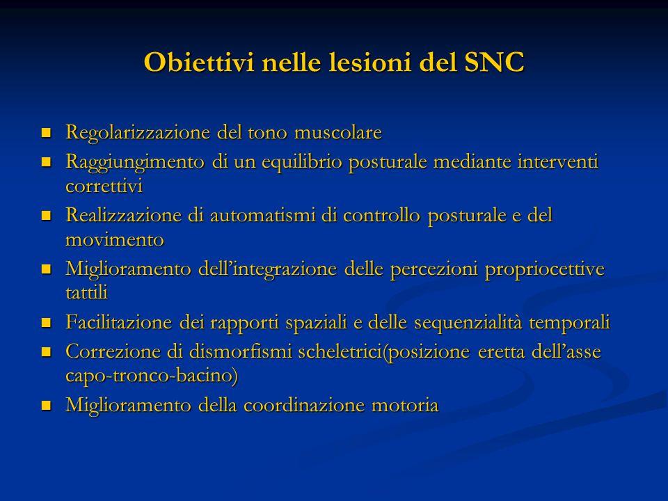 Obiettivi nelle lesioni del SNC