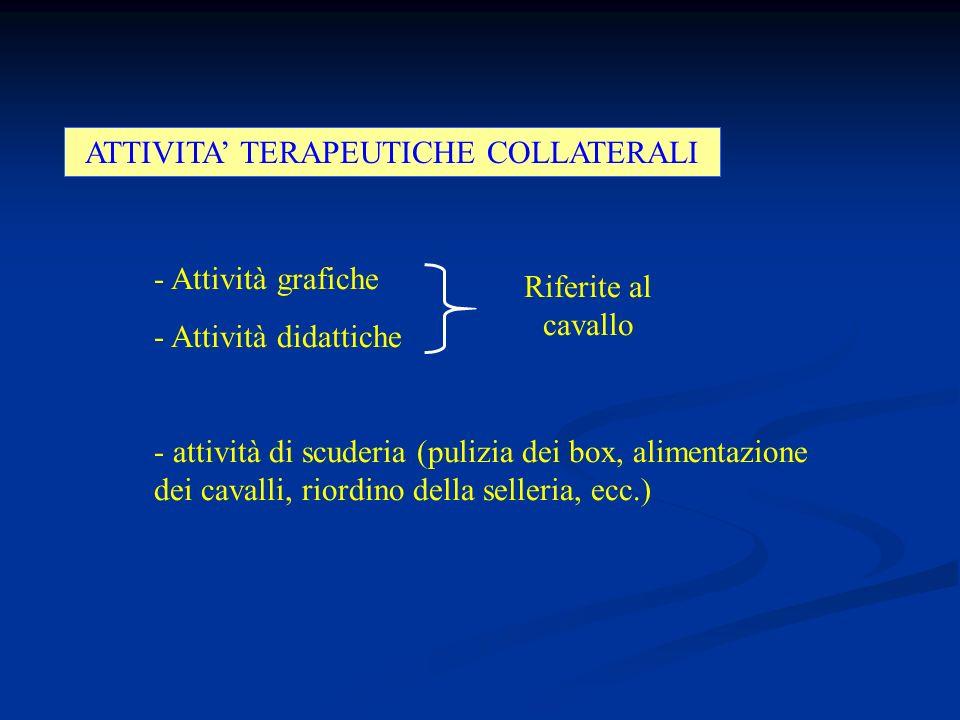 ATTIVITA' TERAPEUTICHE COLLATERALI