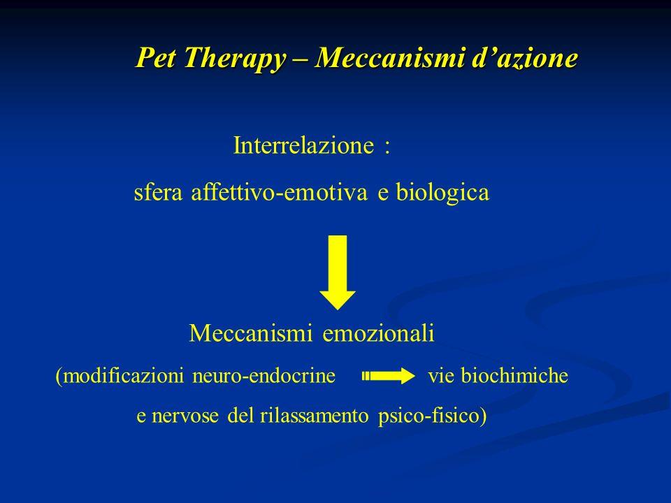 Pet Therapy – Meccanismi d'azione