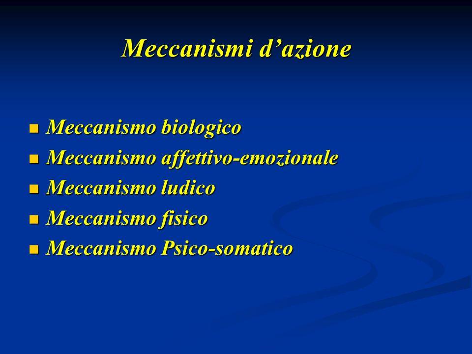 Meccanismi d'azione Meccanismo biologico