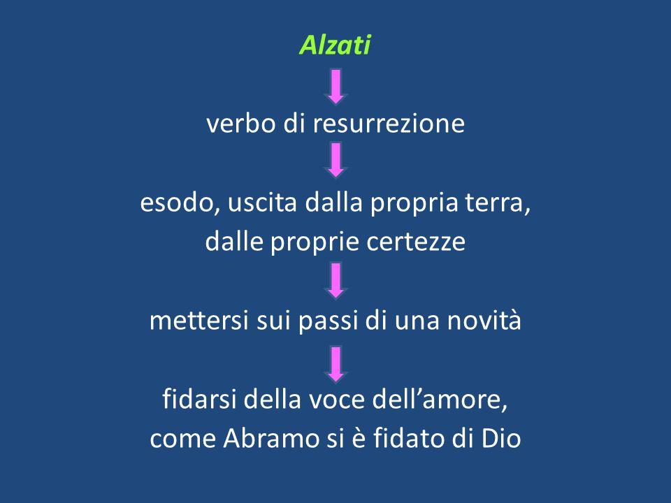 Alzati verbo di resurrezione esodo, uscita dalla propria terra, dalle proprie certezze mettersi sui passi di una novità fidarsi della voce dell'amore, come Abramo si è fidato di Dio