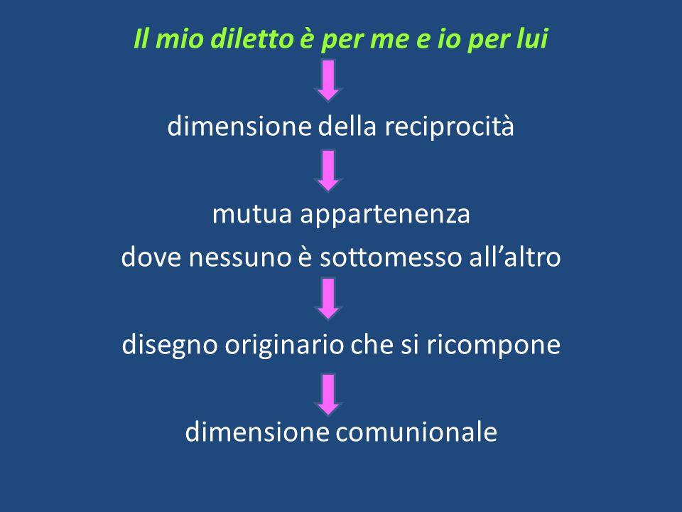 Il mio diletto è per me e io per lui dimensione della reciprocità mutua appartenenza dove nessuno è sottomesso all'altro disegno originario che si ricompone dimensione comunionale
