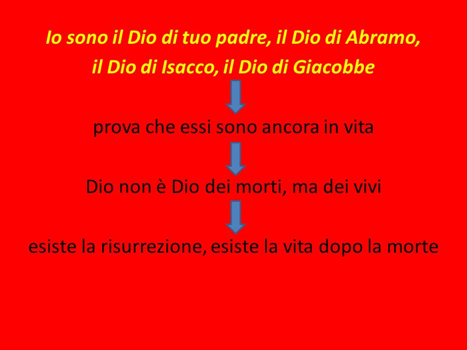 Io sono il Dio di tuo padre, il Dio di Abramo, il Dio di Isacco, il Dio di Giacobbe prova che essi sono ancora in vita Dio non è Dio dei morti, ma dei vivi esiste la risurrezione, esiste la vita dopo la morte
