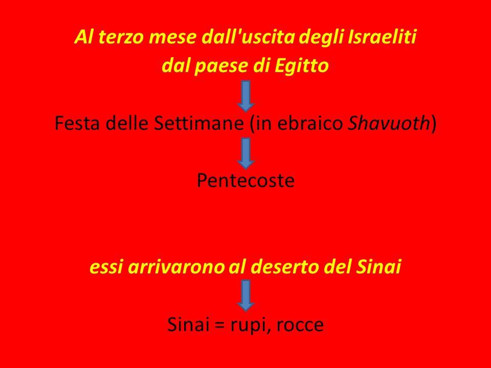 Al terzo mese dall uscita degli Israeliti dal paese di Egitto Festa delle Settimane (in ebraico Shavuoth) Pentecoste essi arrivarono al deserto del Sinai Sinai = rupi, rocce