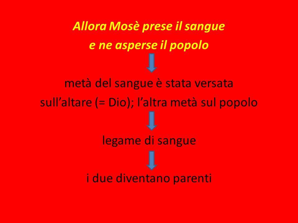 Allora Mosè prese il sangue e ne asperse il popolo metà del sangue è stata versata sull'altare (= Dio); l'altra metà sul popolo legame di sangue i due diventano parenti