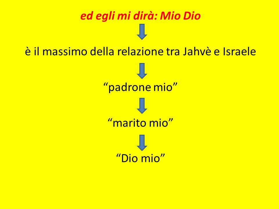 ed egli mi dirà: Mio Dio è il massimo della relazione tra Jahvè e Israele padrone mio marito mio Dio mio