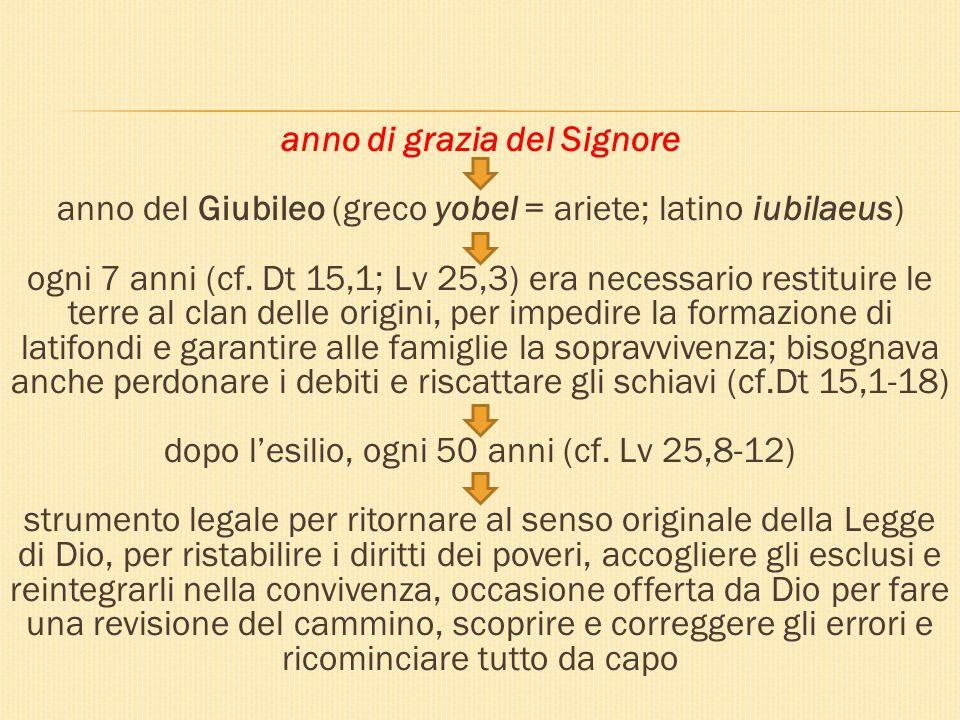 anno di grazia del Signore anno del Giubileo (greco yobel = ariete; latino iubilaeus) ogni 7 anni (cf.