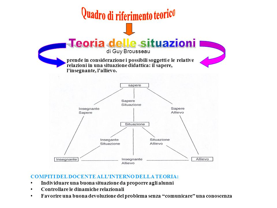 Teoria delle situazioni