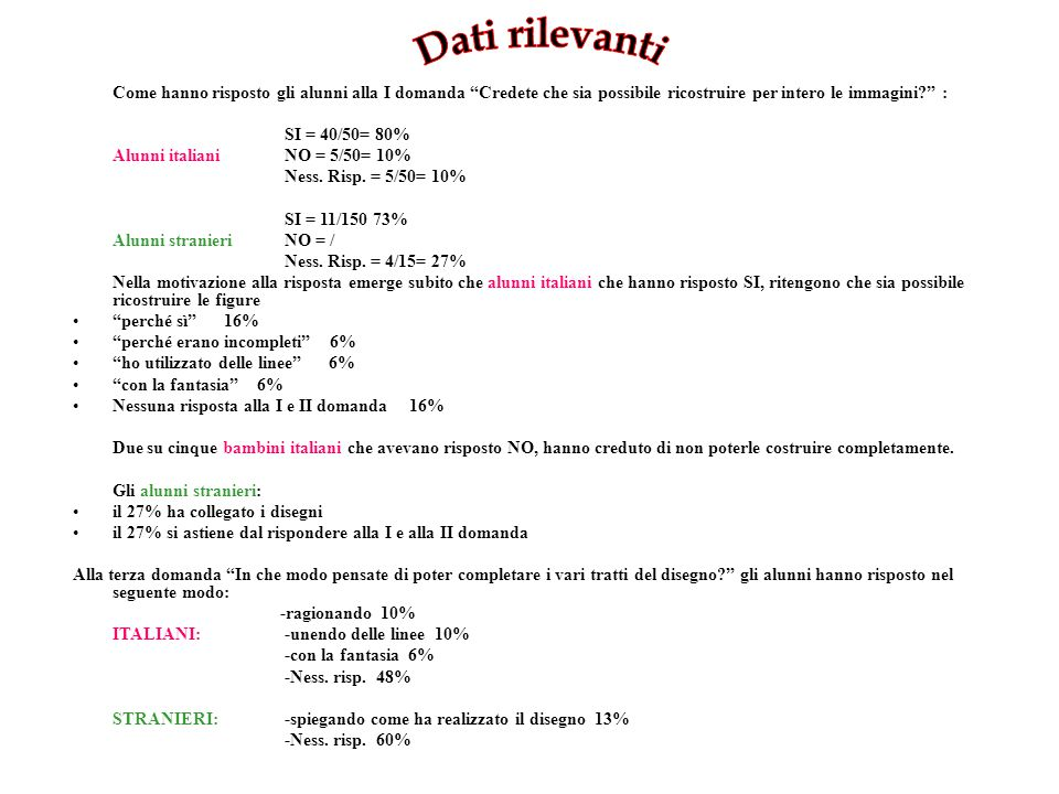 Dati rilevanti SI = 40/50= 80% Alunni italiani NO = 5/50= 10%