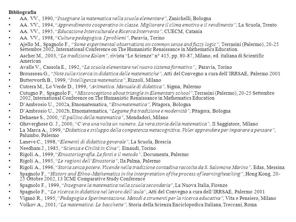 Bibliografia AA. VV., 1990, Insegnare la matematica nella scuola elementare , Zanichelli, Bologna.