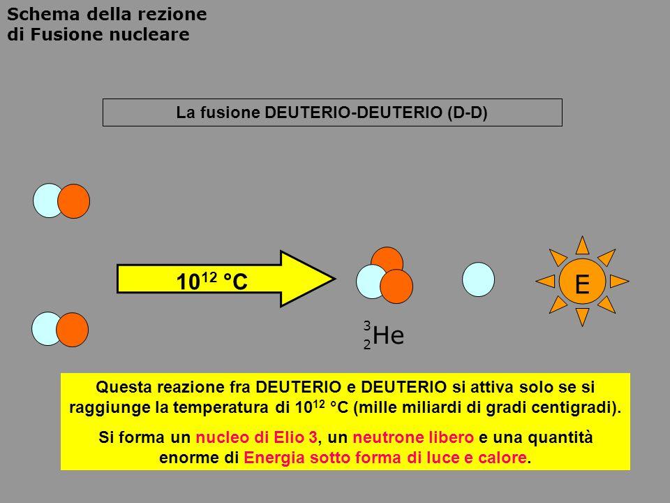 La fusione DEUTERIO-DEUTERIO (D-D)