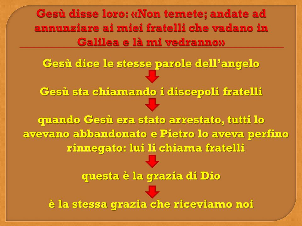 Gesù disse loro: «Non temete; andate ad annunziare ai miei fratelli che vadano in Galilea e là mi vedranno»