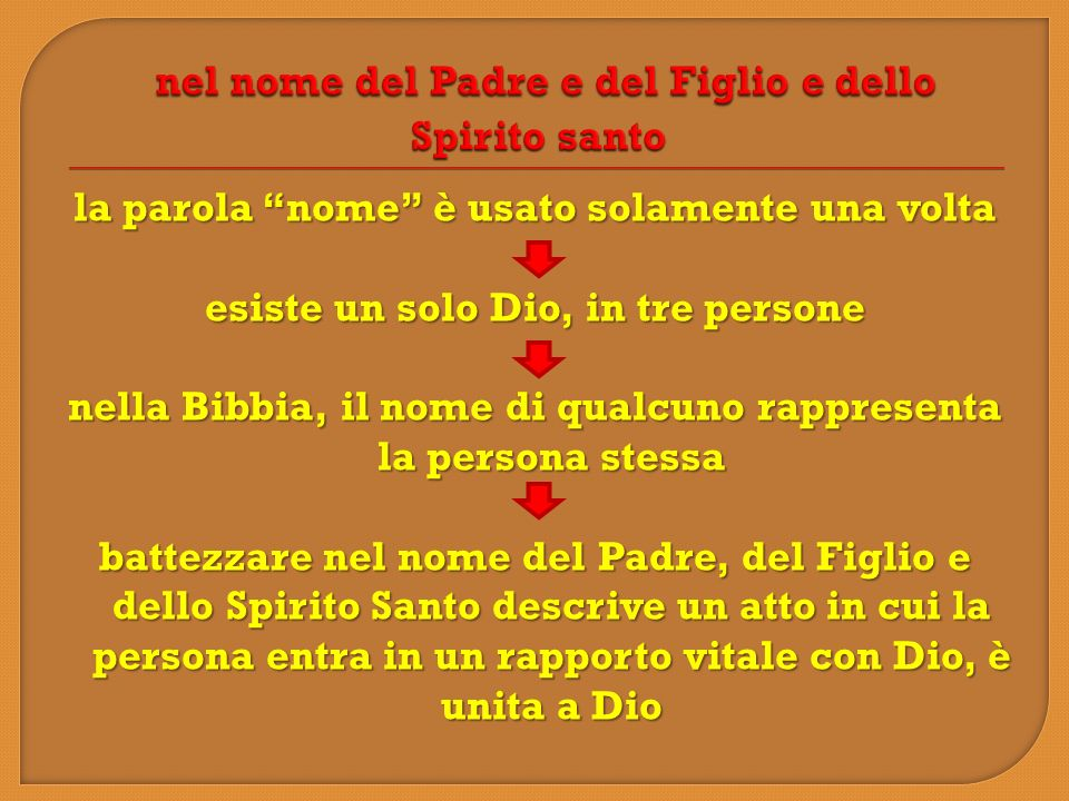 nel nome del Padre e del Figlio e dello Spirito santo