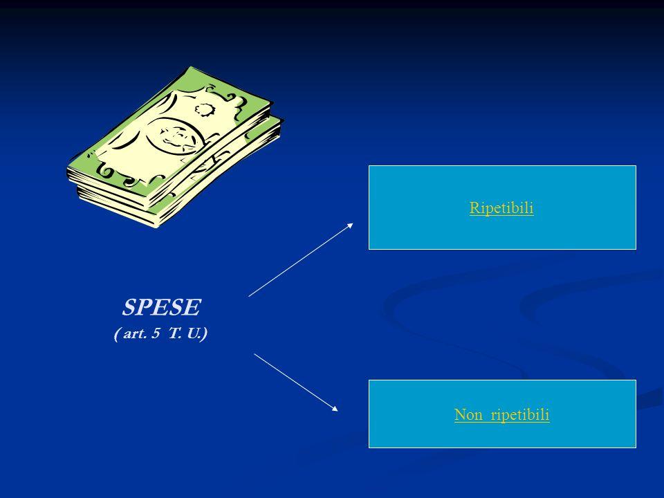Ripetibili SPESE ( art. 5 T. U.) Non ripetibili