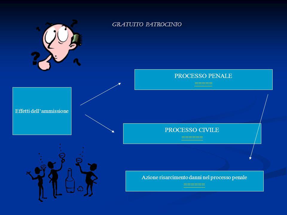 GRATUITO PATROCINIO PROCESSO PENALE ===== PROCESSO CIVILE ======