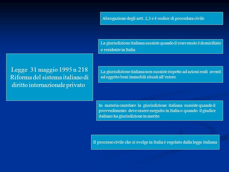 Riforma del sistema italiano di diritto internazionale privato