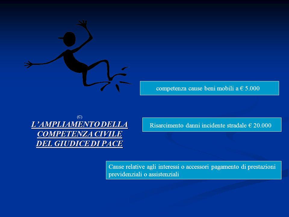 (C) L'AMPLIAMENTO DELLA COMPETENZA CIVILE DEL GIUDICE DI PACE