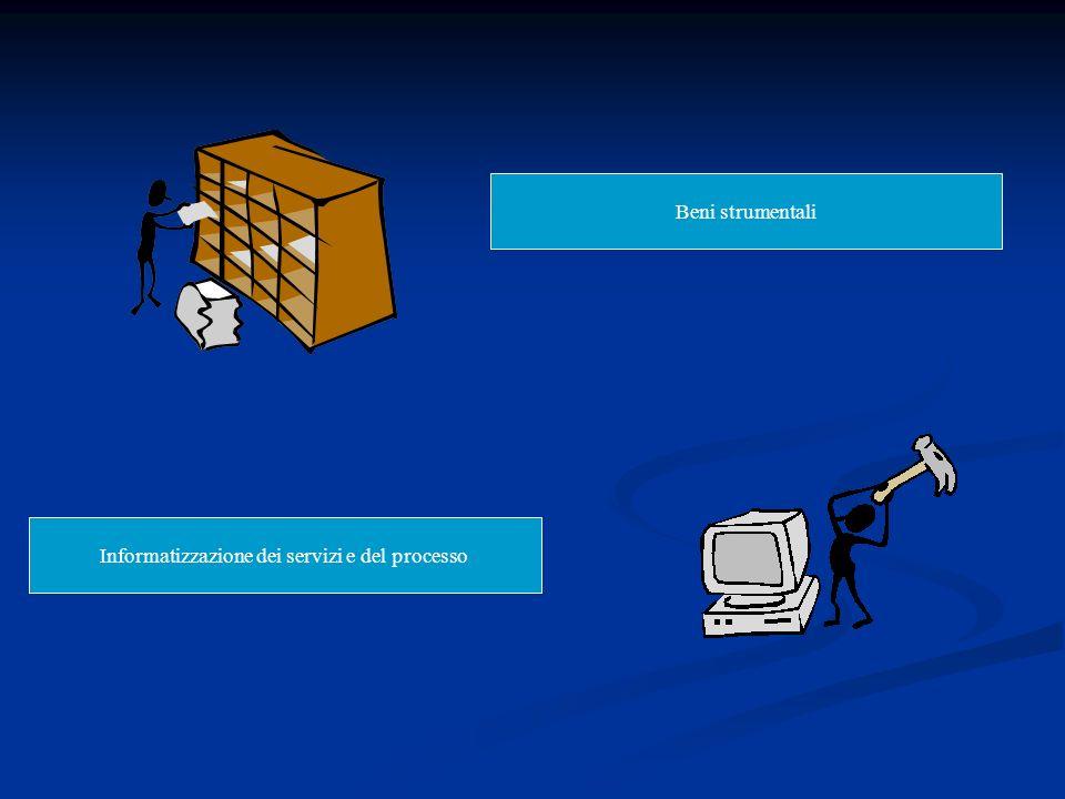 Informatizzazione dei servizi e del processo