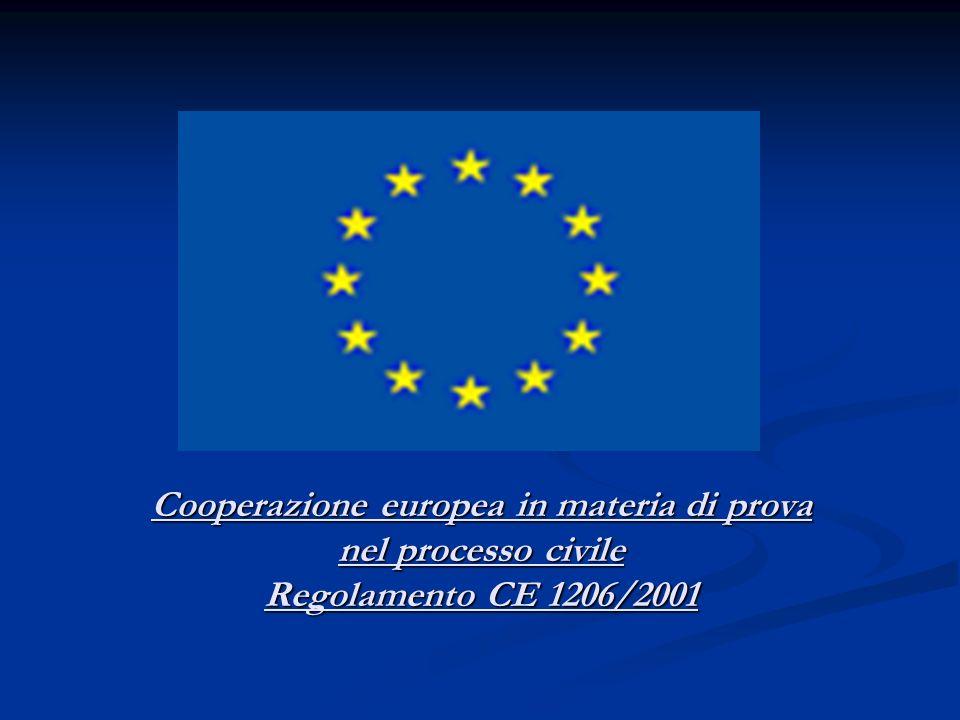 Cooperazione europea in materia di prova nel processo civile Regolamento CE 1206/2001
