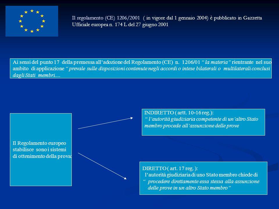 Il regolamento (CE) 1206/2001 ( in vigore dal 1 gennaio 2004) è pubblicato in Gazzetta Ufficiale europea n. 174 L del 27 giugno 2001