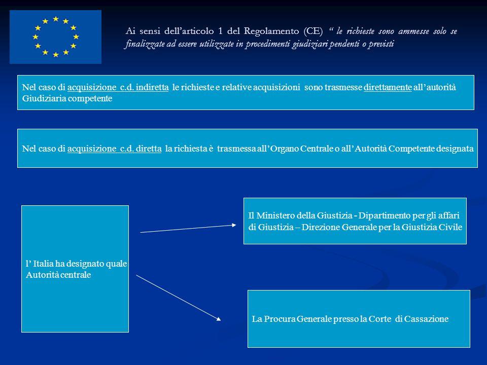 Ai sensi dell'articolo 1 del Regolamento (CE) le richieste sono ammesse solo se finalizzate ad essere utilizzate in procedimenti giudiziari pendenti o previsti