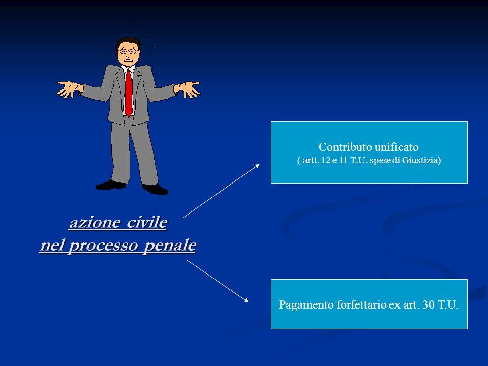 azione civile nel processo penale
