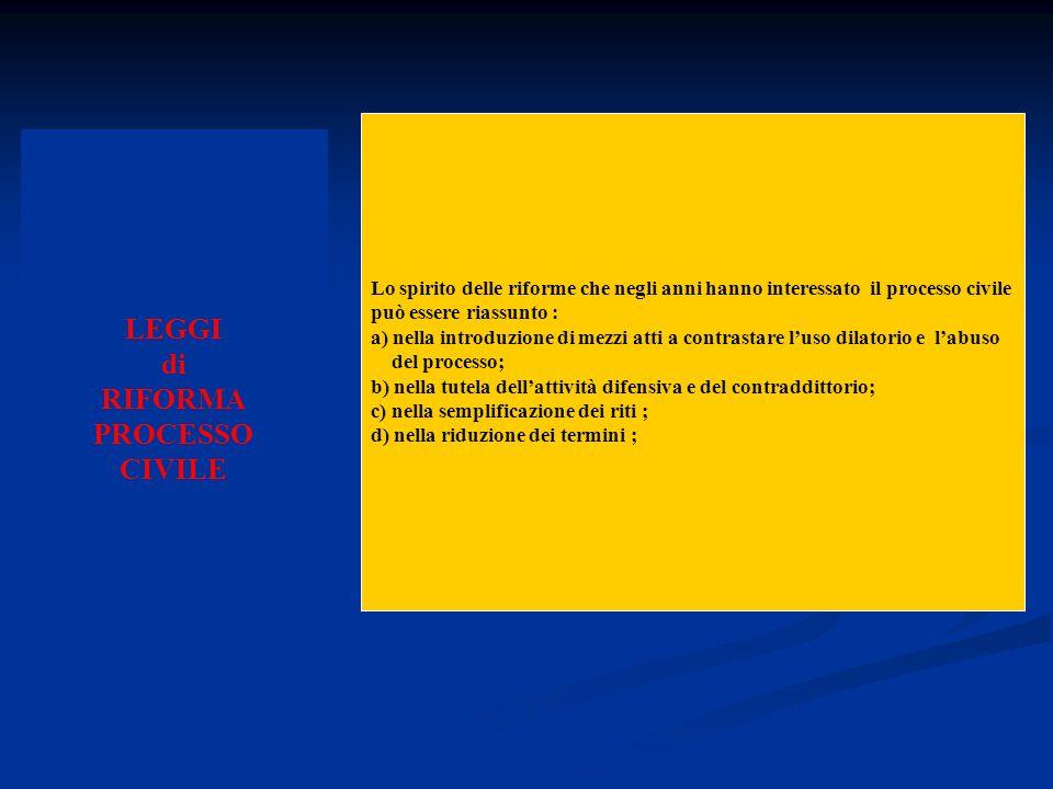 LEGGI di RIFORMA PROCESSO CIVILE