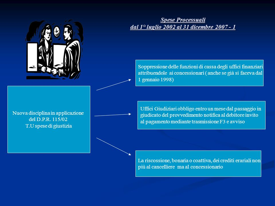 Spese Processuali dal 1° luglio 2002 al 31 dicembre 2007 - 1
