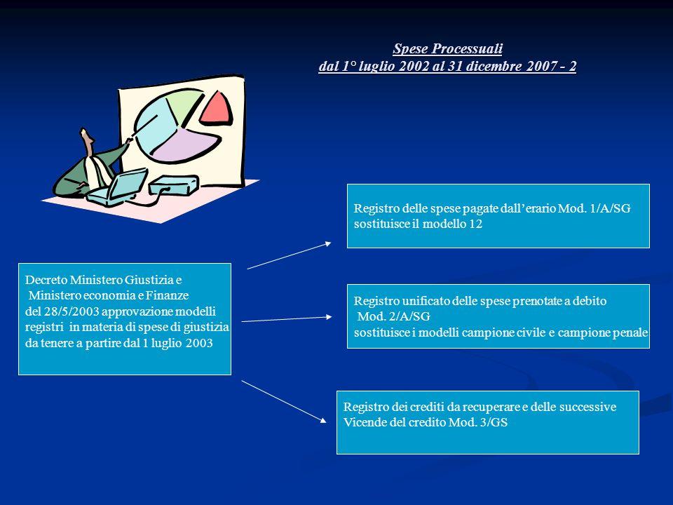 Spese Processuali dal 1° luglio 2002 al 31 dicembre 2007 - 2