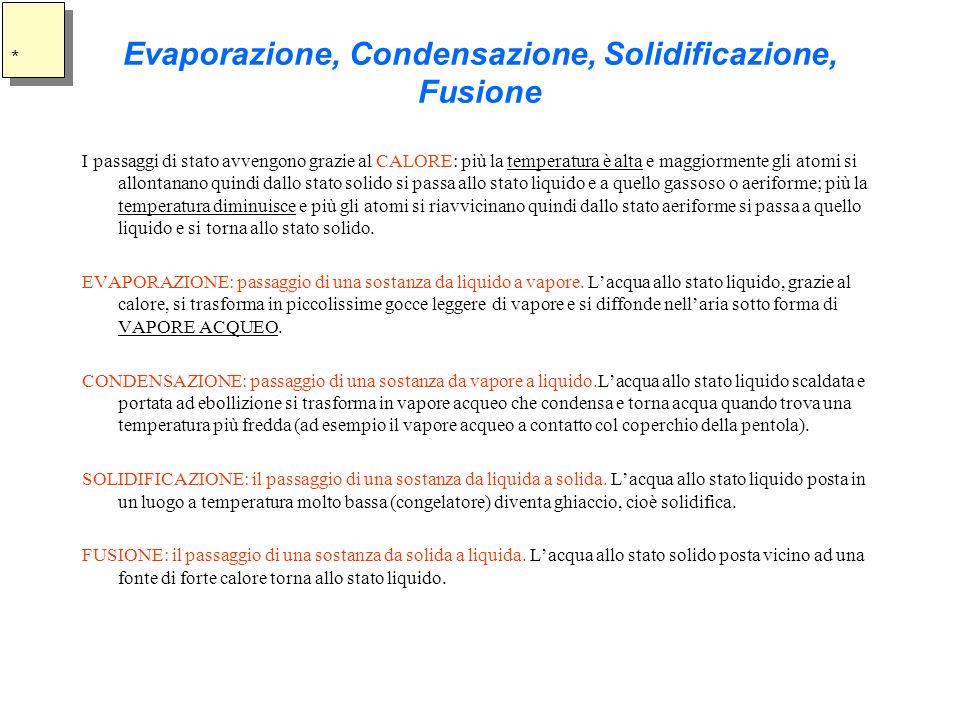 Evaporazione, Condensazione, Solidificazione, Fusione