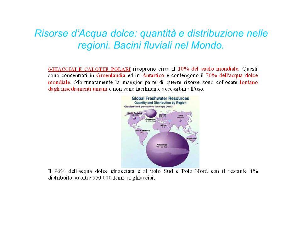 Risorse d'Acqua dolce: quantità e distribuzione nelle regioni