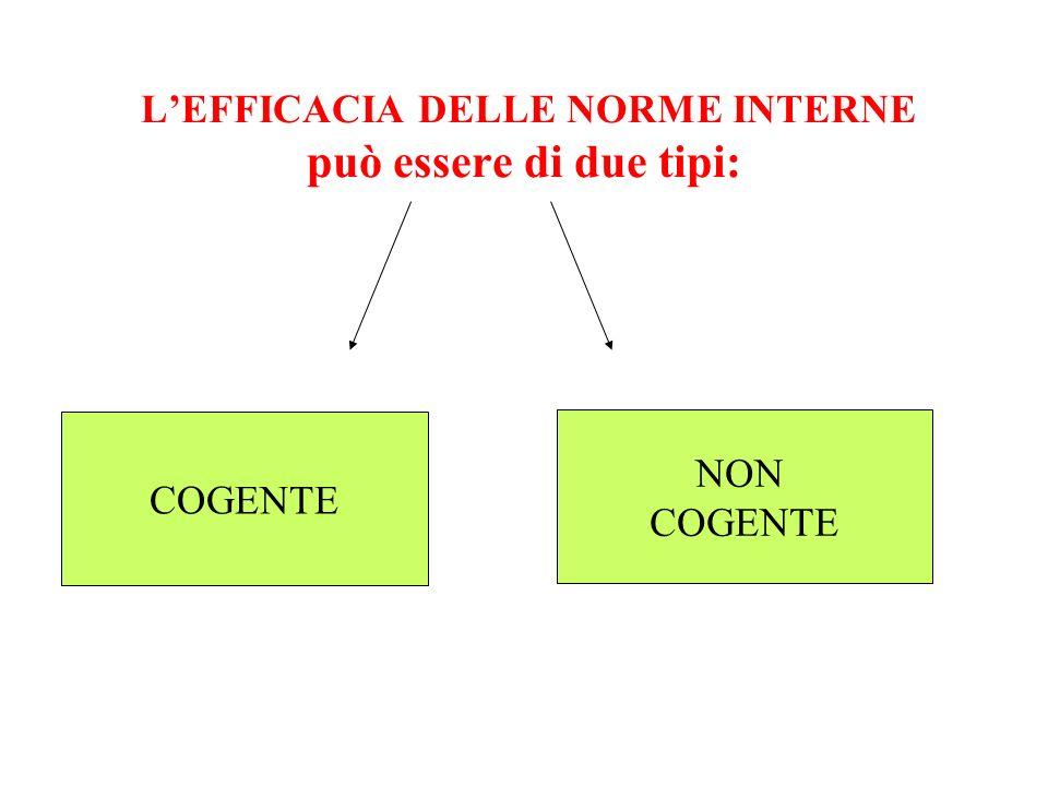 L'EFFICACIA DELLE NORME INTERNE può essere di due tipi: