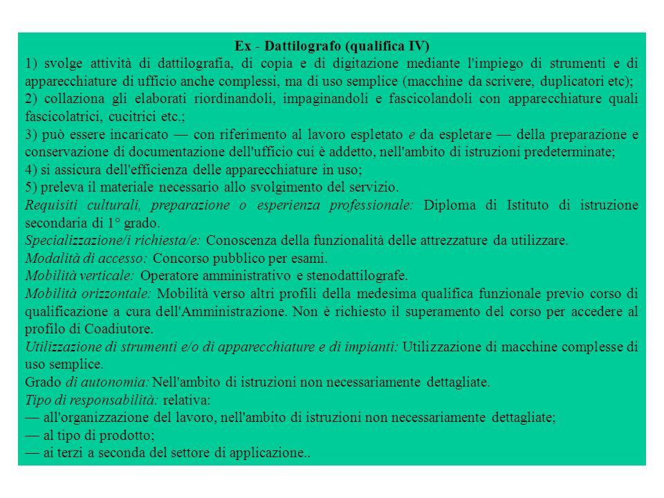 Ex - Dattilografo (qualifica IV)