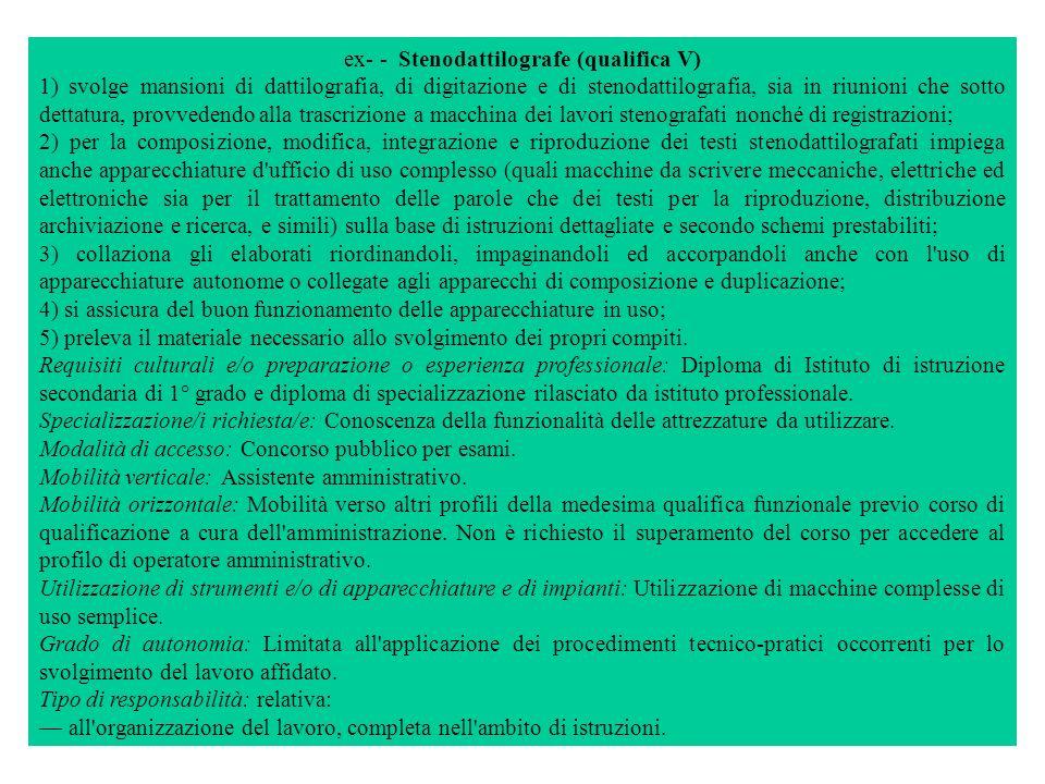ex- - Stenodattilografe (qualifica V)