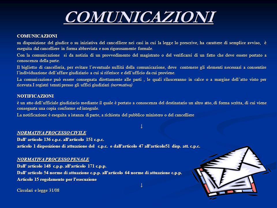 COMUNICAZIONI COMUNICAZIONI