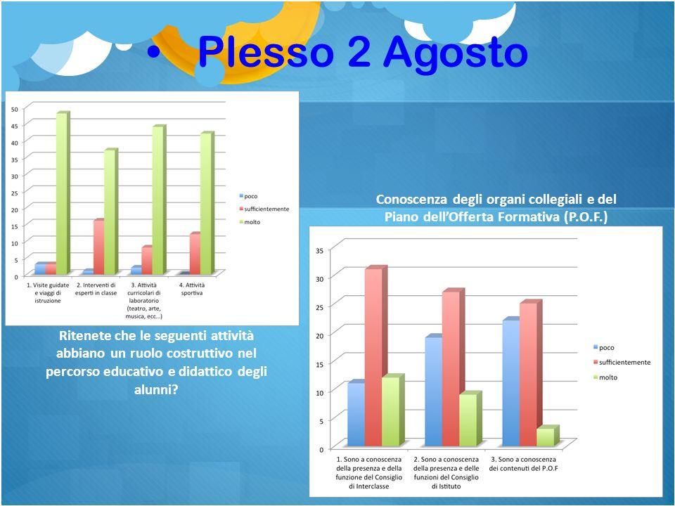 Plesso 2 Agosto Conoscenza degli organi collegiali e del Piano dell'Offerta Formativa (P.O.F.)