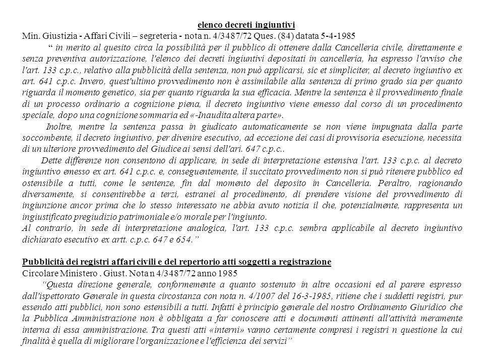 elenco decreti ingiuntivi