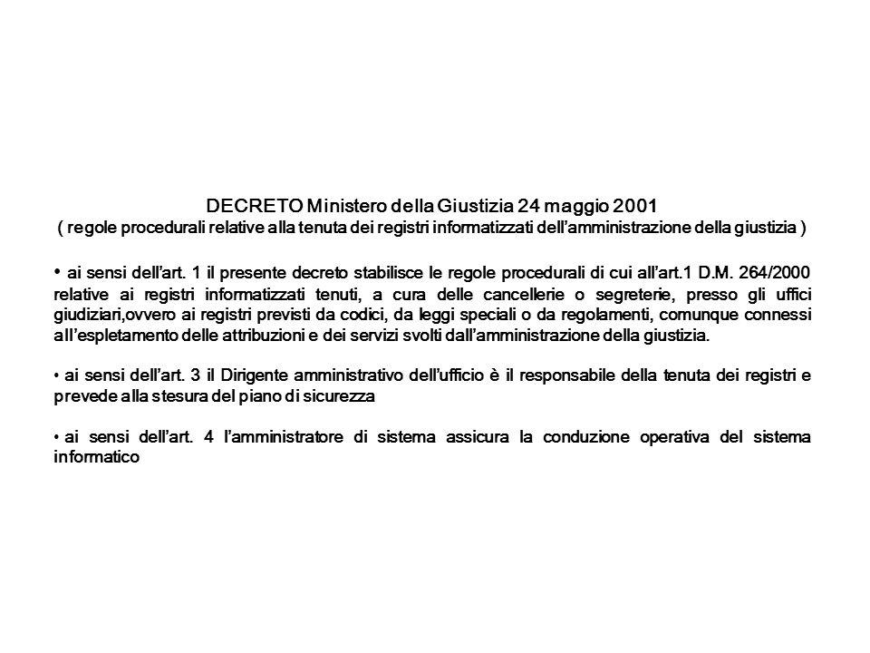 DECRETO Ministero della Giustizia 24 maggio 2001