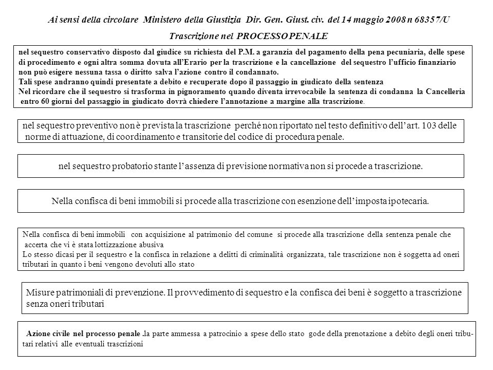 Ai sensi della circolare Ministero della Giustizia Dir. Gen. Giust. civ. del 14 maggio 2008 n 68357/U Trascrizione nel PROCESSO PENALE