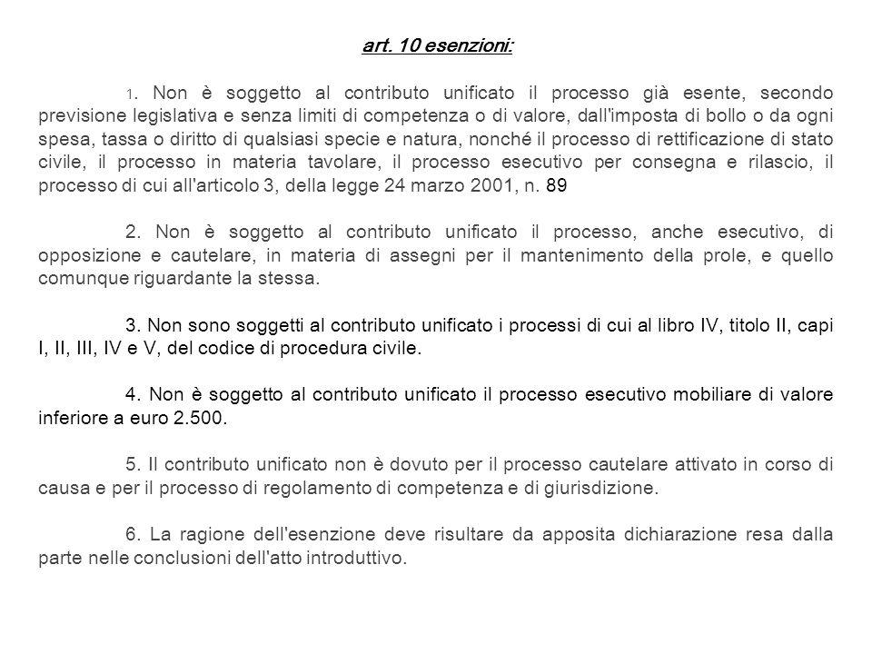 art. 10 esenzioni: