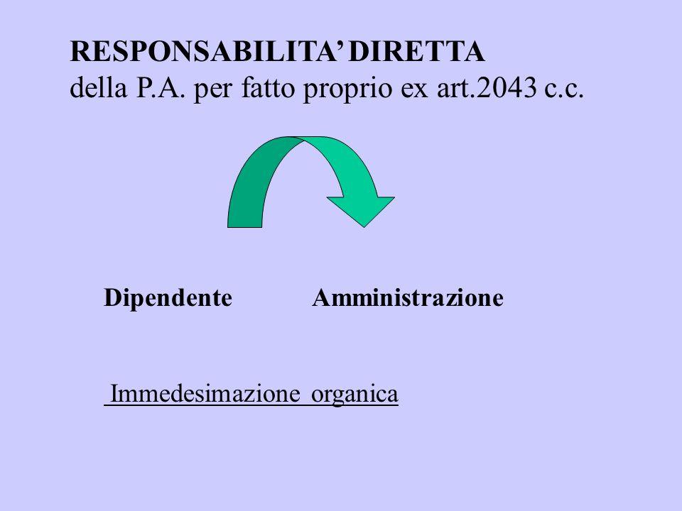 RESPONSABILITA' DIRETTA della P.A. per fatto proprio ex art.2043 c.c.