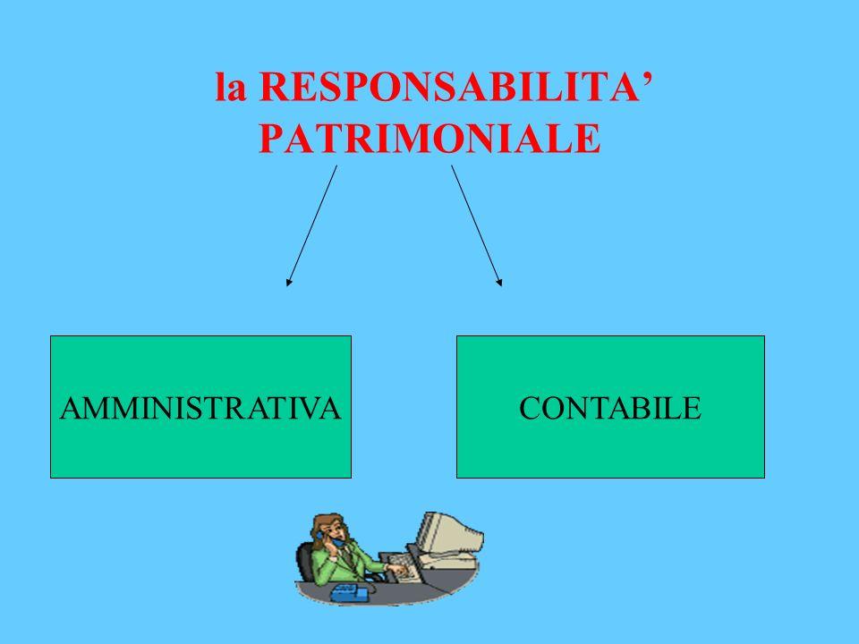 la RESPONSABILITA' PATRIMONIALE