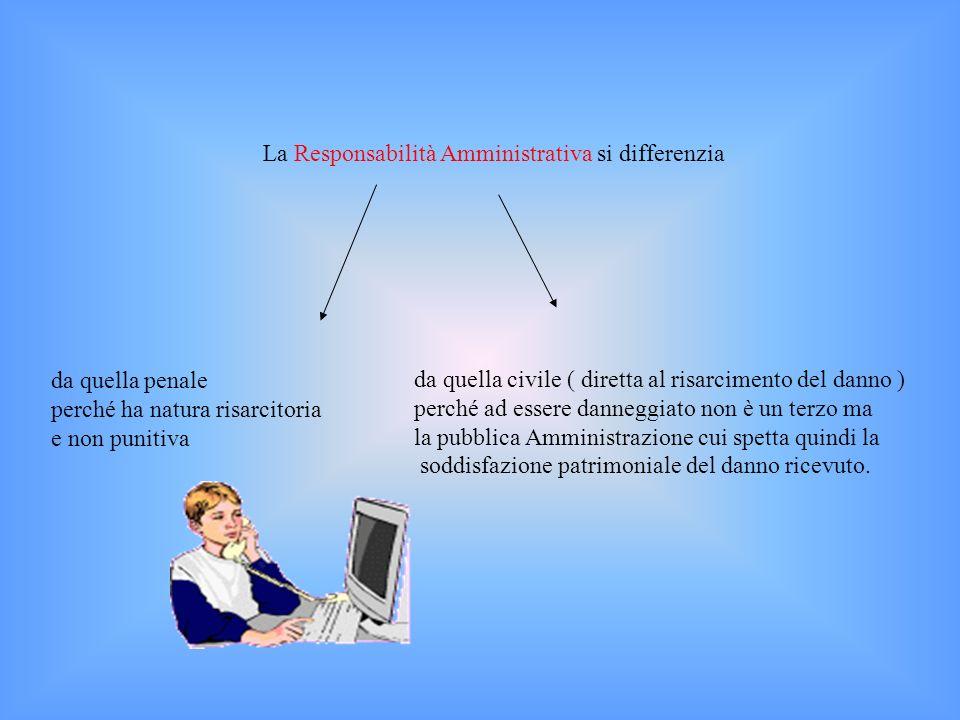 La Responsabilità Amministrativa si differenzia