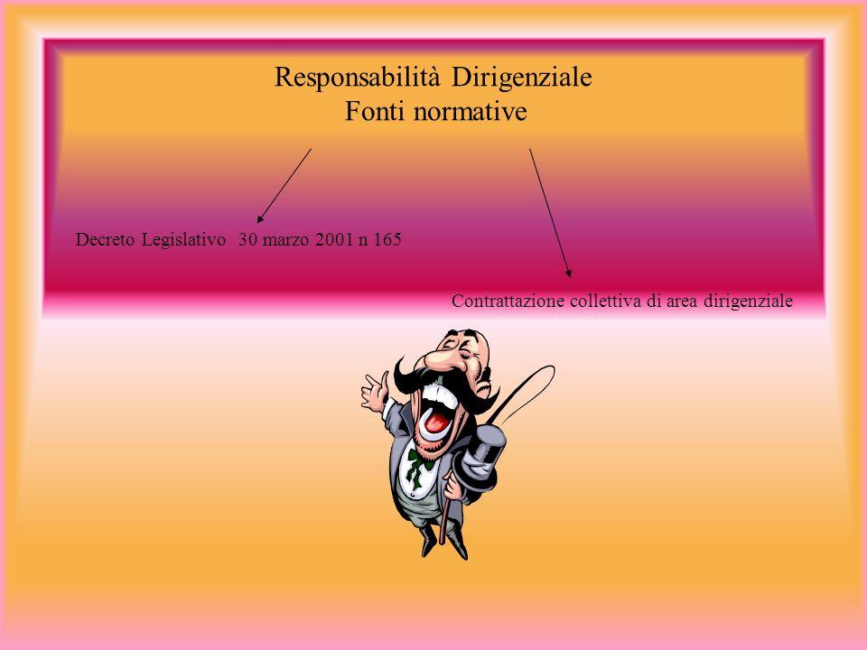 Responsabilità Dirigenziale Fonti normative