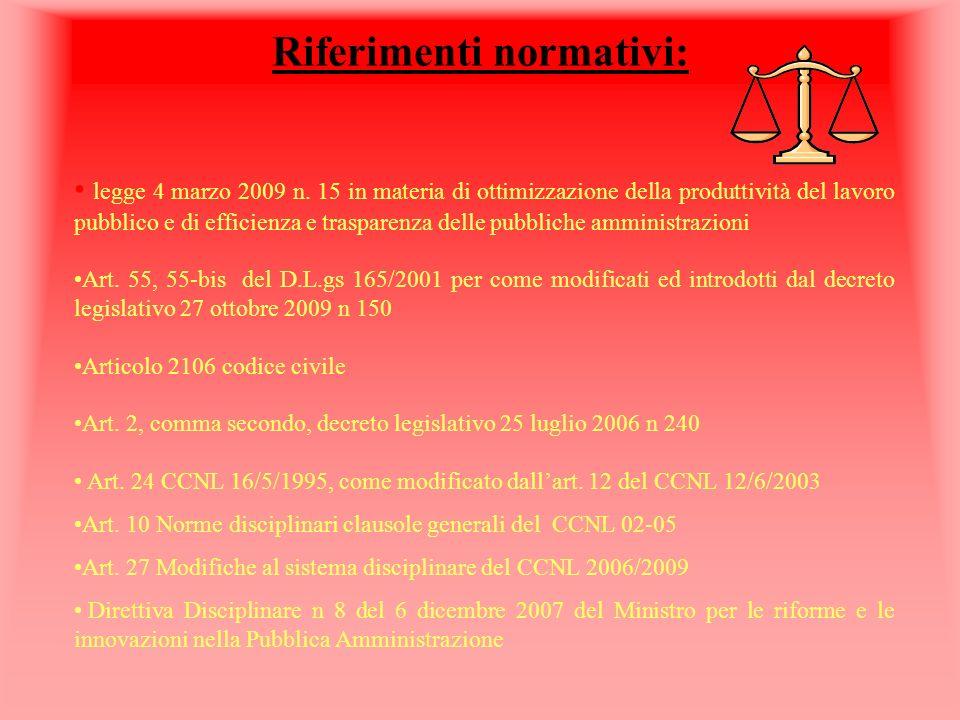Riferimenti normativi: