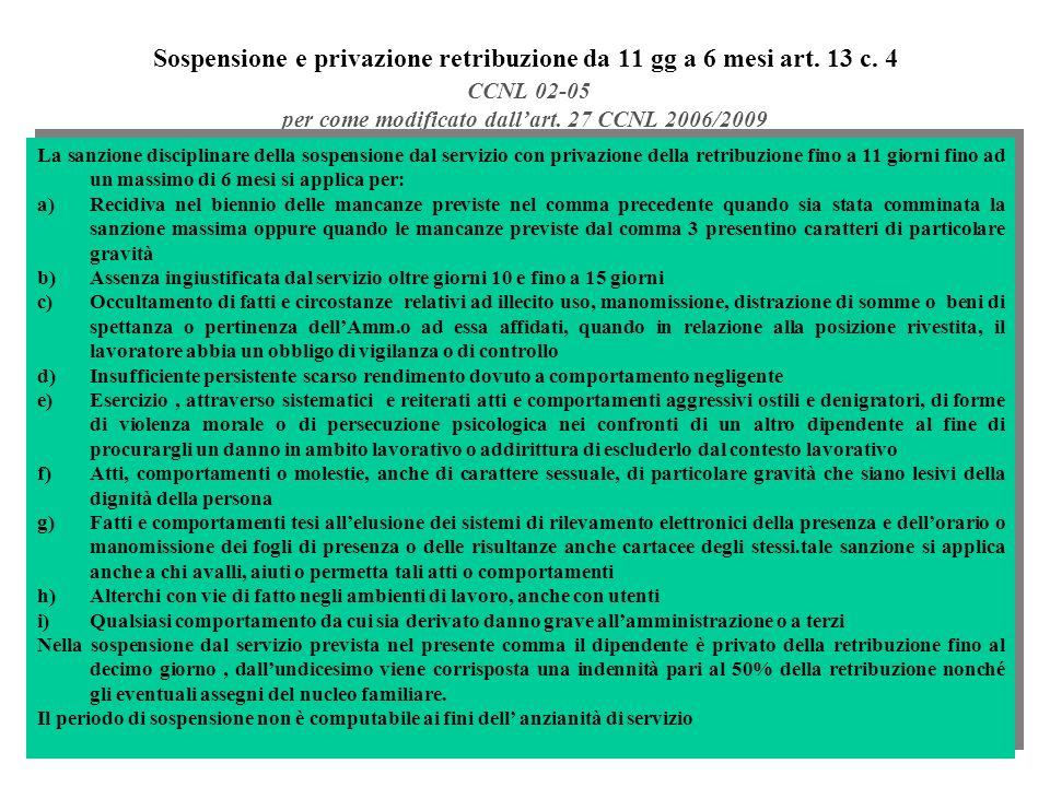 Sospensione e privazione retribuzione da 11 gg a 6 mesi art. 13 c