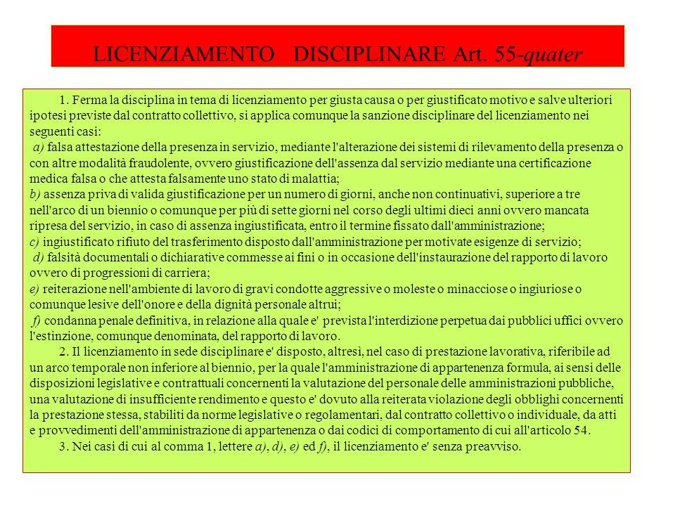 LICENZIAMENTO DISCIPLINARE Art. 55-quater
