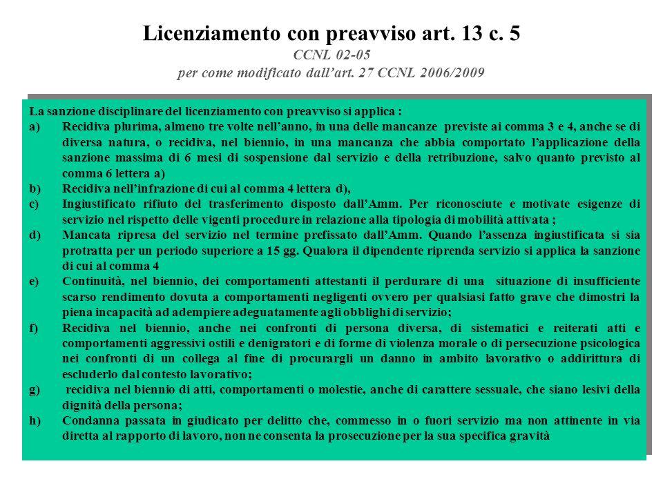 Licenziamento con preavviso art. 13 c